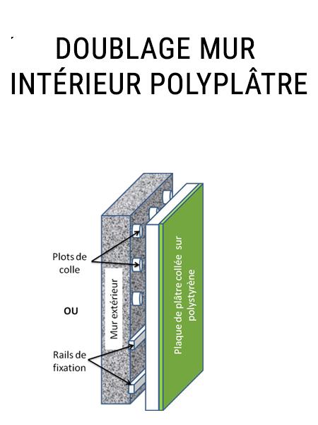 Doublage mur intérieur polyplâtre